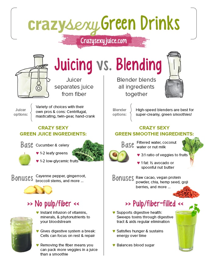 smoothie_infographic-680x1050.indd